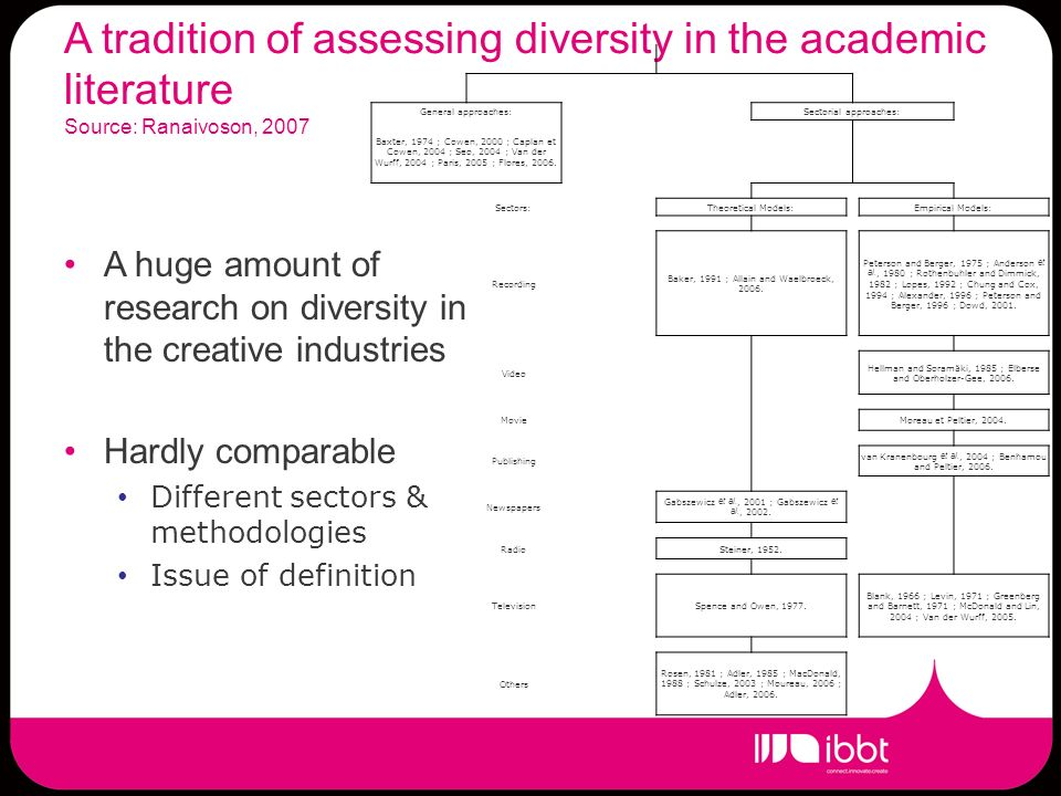 A tradition of assessing diversity in the academic literature Source: Ranaivoson, 2007 A huge amount of research on diversity in the creative industries Hardly comparable Different sectors & methodologies Issue of definition General approaches:Sectorial approaches: Baxter, 1974 ; Cowen, 2000 ; Caplan et Cowen, 2004 ; Seo, 2004 ; Van der Wurff, 2004 ; Paris, 2005 ; Flores, 2006.