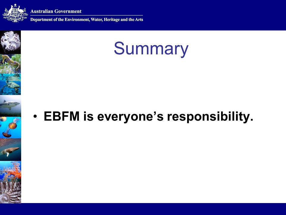 Summary EBFM is everyones responsibility.