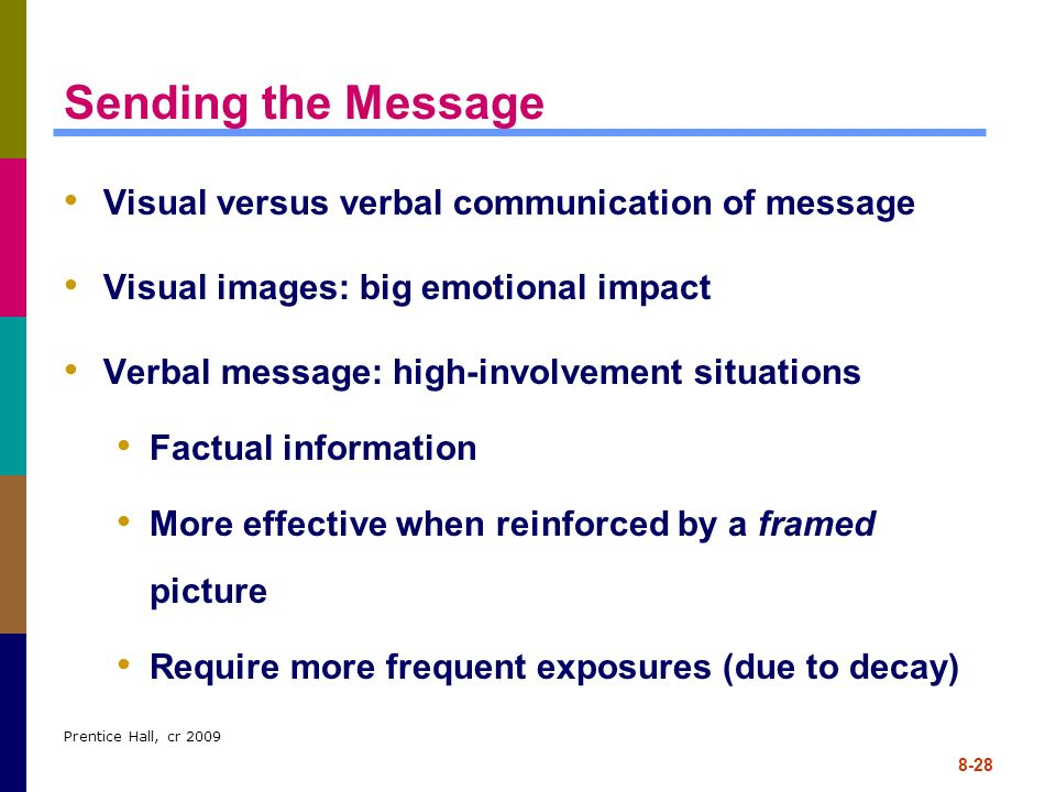 Prentice Hall, cr 2009 8-28 Sending the Message Visual versus verbal communication of message Visual images: big emotional impact Verbal message: high