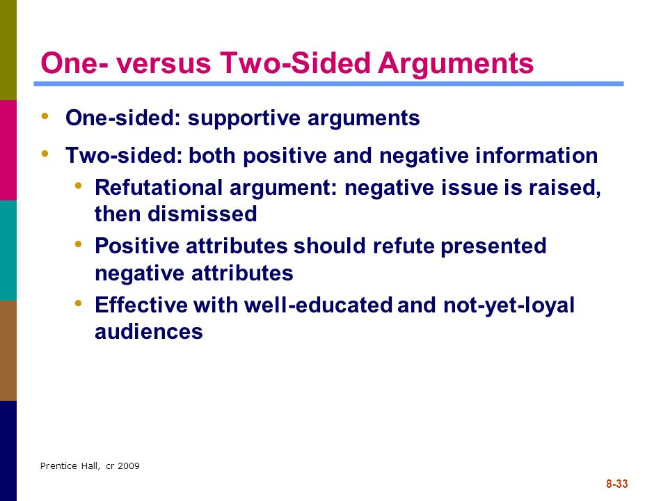 Prentice Hall, cr 2009 8-33 One- versus Two-Sided Arguments One-sided: supportive arguments Two-sided: both positive and negative information Refutati