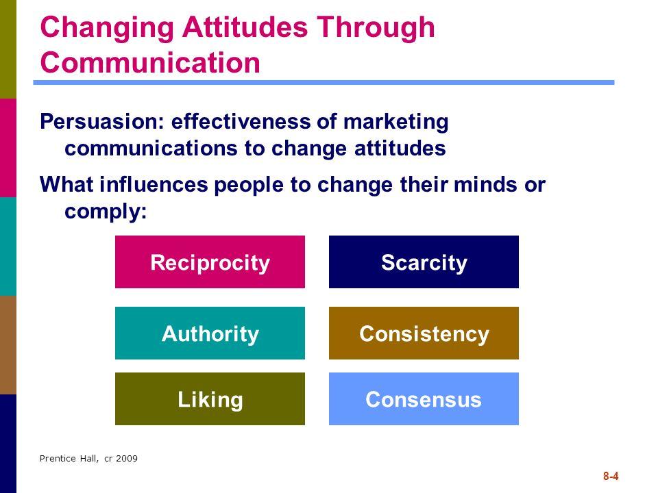 Prentice Hall, cr 2009 8-4 Changing Attitudes Through Communication Persuasion: effectiveness of marketing communications to change attitudes What inf