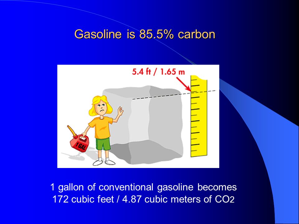 Gasoline is 85.5% carbon 1 gallon of conventional gasoline becomes 172 cubic feet / 4.87 cubic meters of CO 2