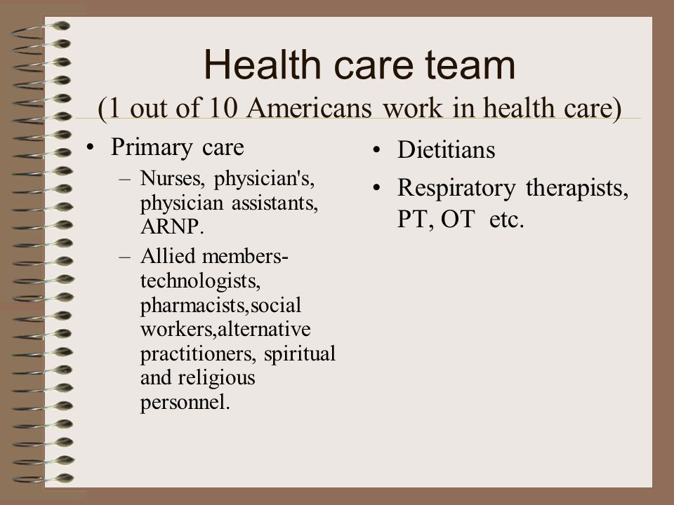 Health care team (1 out of 10 Americans work in health care) Primary care –Nurses, physician's, physician assistants, ARNP. –Allied members- technolog