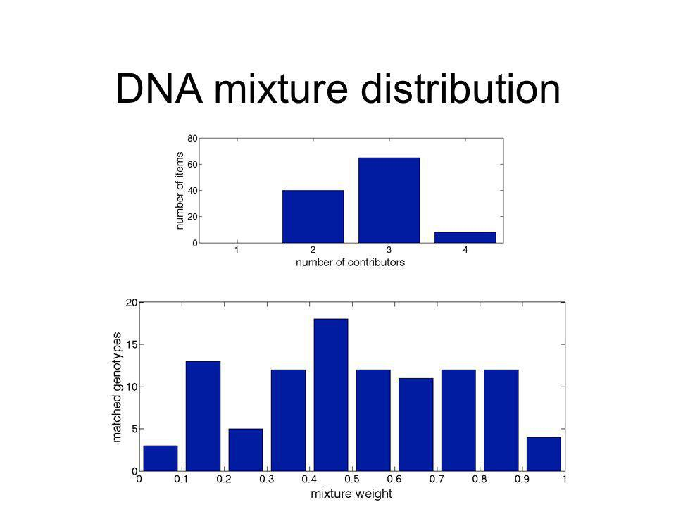 DNA mixture distribution