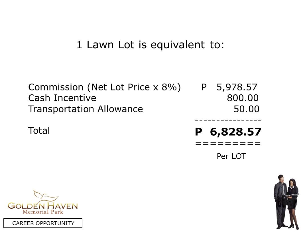 Commission (Net Lot Price x 8%) Cash Incentive Transportation Allowance Total P 5,978.57 800.00 50.00 ---------------- P 6,828.57 ========= Per LOT CAREER OPPORTUNITY 1 Lawn Lot is equivalent to: