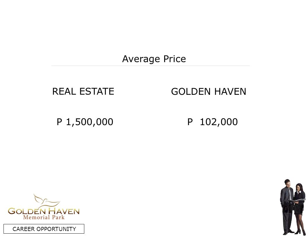 REAL ESTATE GOLDEN HAVEN Average Price P 1,500,000P 102,000 CAREER OPPORTUNITY