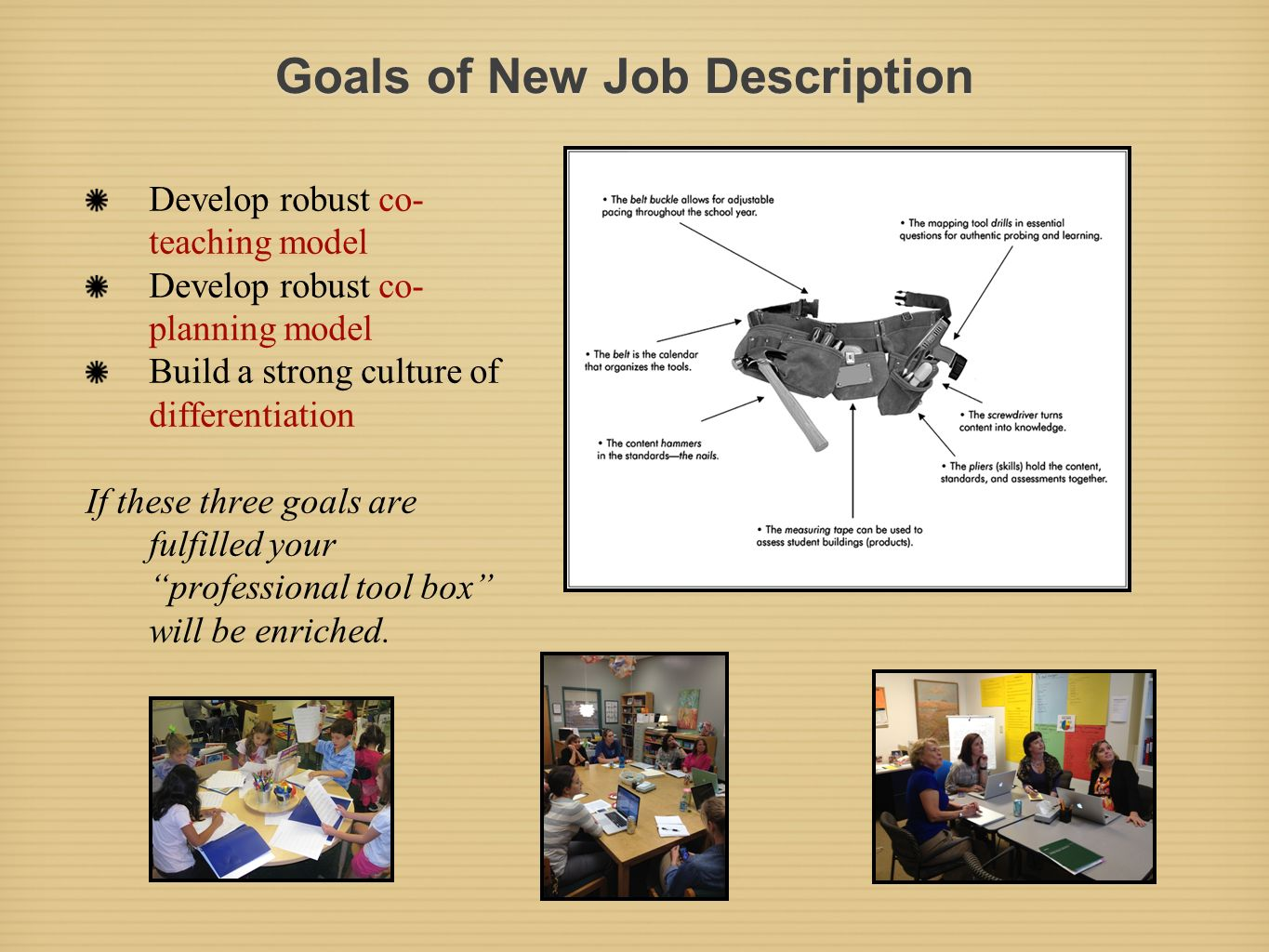 Goals of New Job Description Develop robust co- teaching model Develop robust co- planning model Build a strong culture of differentiation If these th