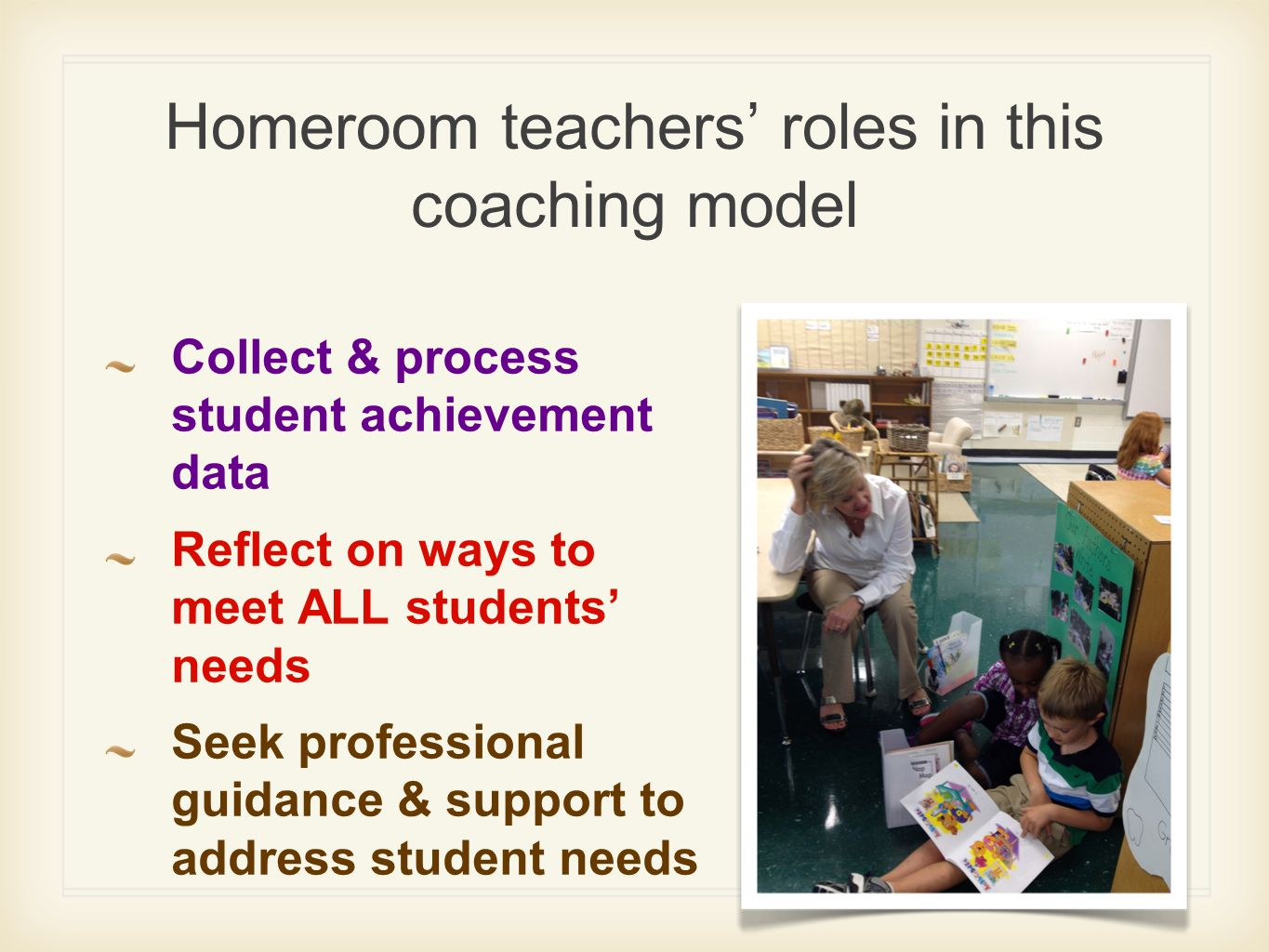 Homeroom teachers roles in this coaching model Collect & process student achievement data Reflect on ways to meet ALL students needs Seek professional