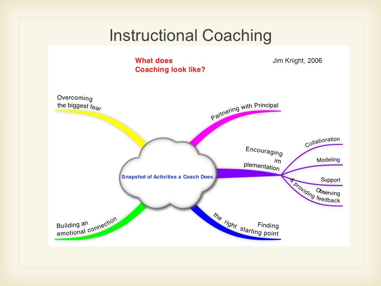 Instructional Coaching Jim Knight, 2006