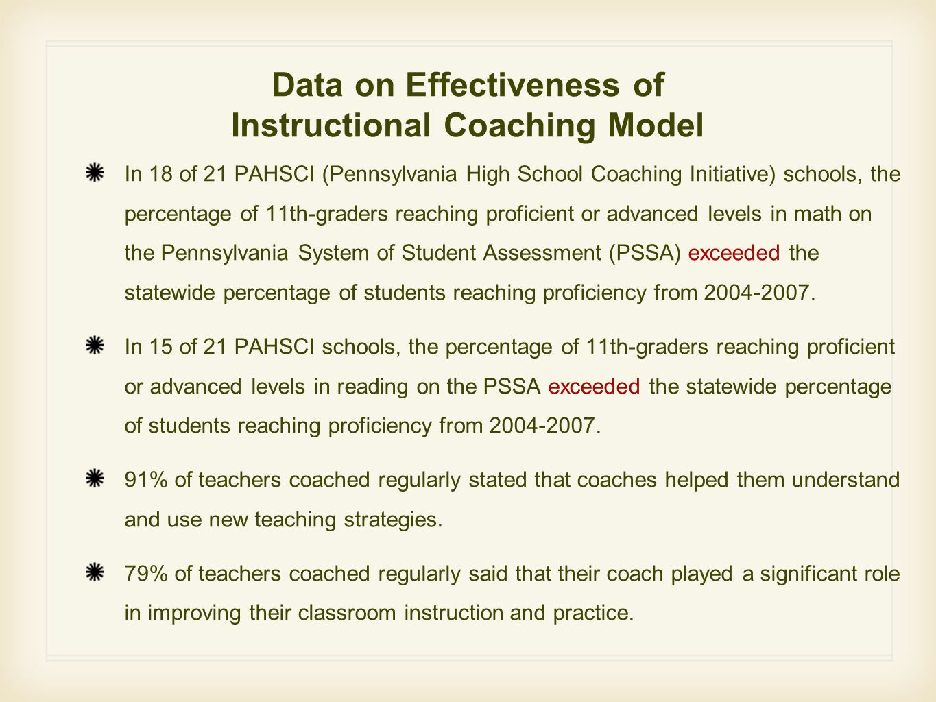 Data on Effectiveness of Instructional Coaching Model In 18 of 21 PAHSCI (Pennsylvania High School Coaching Initiative) schools, the percentage of 11t