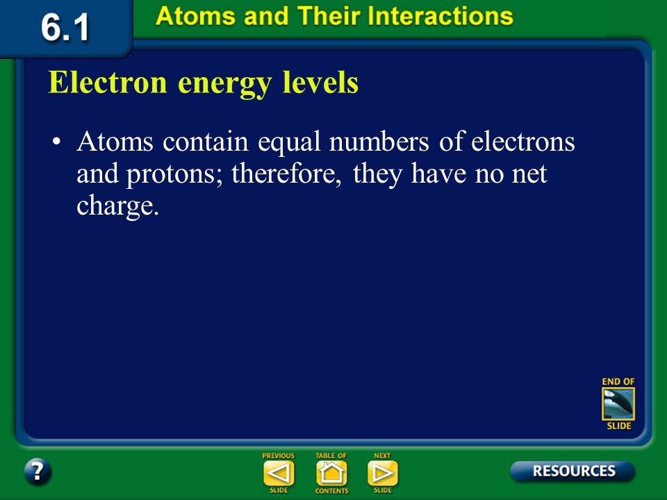 Section 6.1 Summary – pages 141-151 Electron energy levels Electrons exist around the nucleus in regions known as energy levels. The first energy leve