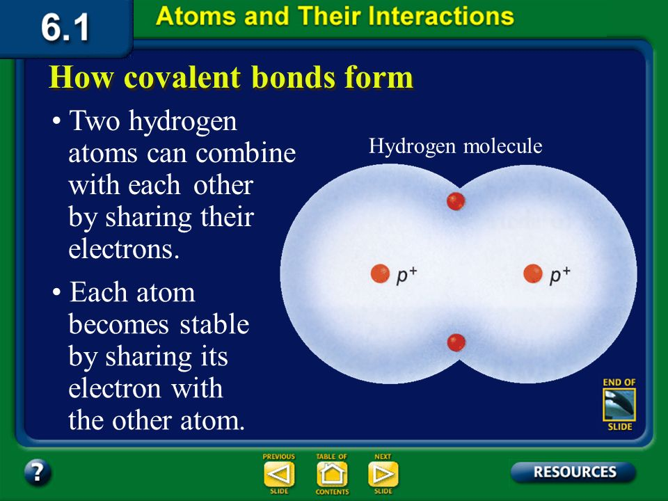 Section 6.1 Summary – pages 141-151 Atoms combine with other atoms only when the resulting compound is more stable than the individual atoms. How cova