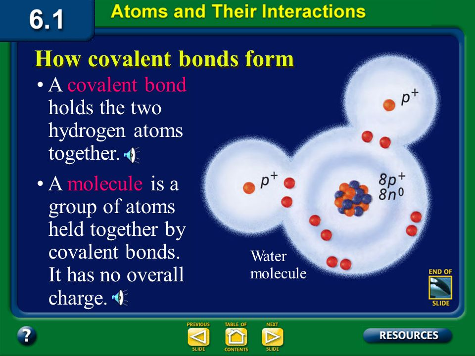 Section 6.1 Summary – pages 141-151 How covalent bonds form The attraction of the positively charged nuclei for the shared, negatively charged electro