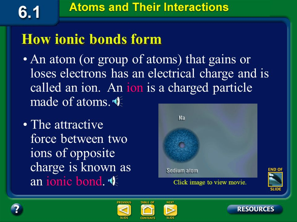 Section 6.1 Summary – pages 141-151 A covalent bond holds the two hydrogen atoms together. How covalent bonds form A molecule is a group of atoms held