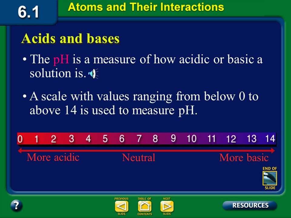 Section 6.1 Summary – pages 141-151 Chemical reactions can occur only when conditions are right. Acids and bases A reaction may depend on: - energy av