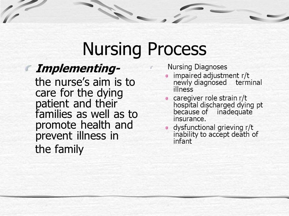 Implementing- the nurses aim is to care for the dying patient and their families as well as to promote health and prevent illness in the family Nursin