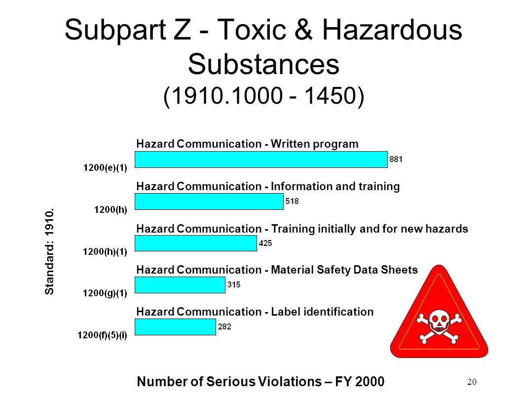 Number of Serious Violations – FY 2000 20 Subpart Z - Toxic & Hazardous Substances (1910.1000 - 1450) Hazard Communication - Written program Hazard Co