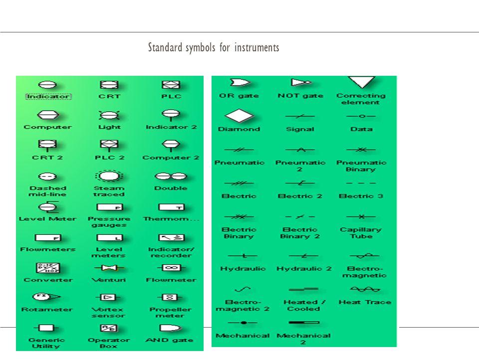 Standard symbols for instruments