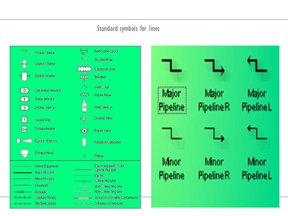 Standard symbols for lines