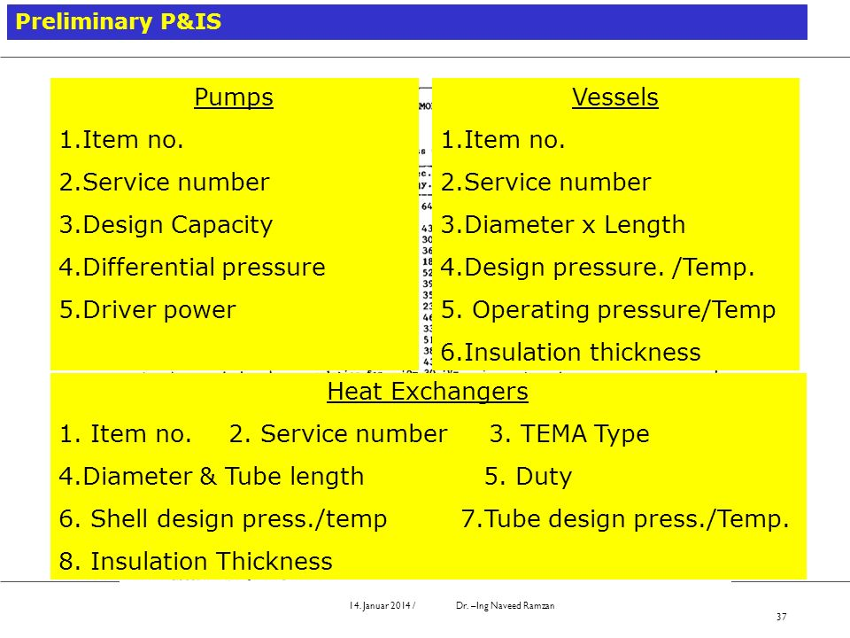 14. Januar 2014 / Dr. –Ing Naveed Ramzan 37 Preliminary P&IS Pumps 1.Item no. 2.Service number 3.Design Capacity 4.Differential pressure 5.Driver powe
