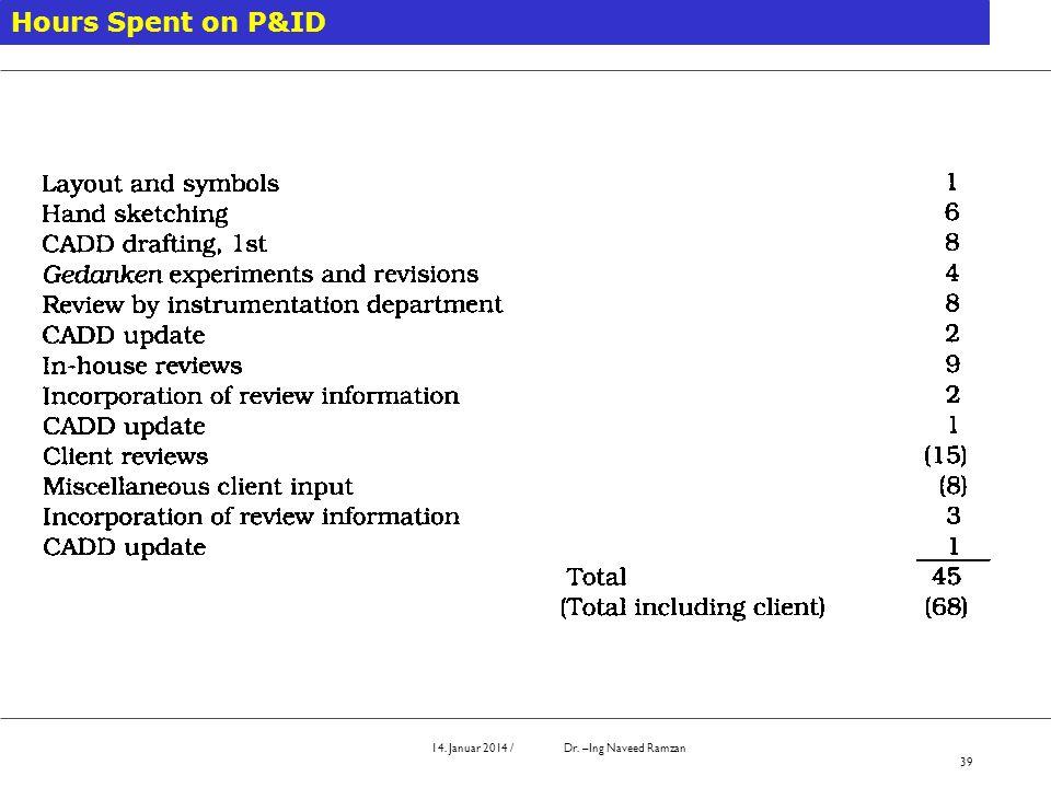 14. Januar 2014 / Dr. –Ing Naveed Ramzan 39 Hours Spent on P&ID