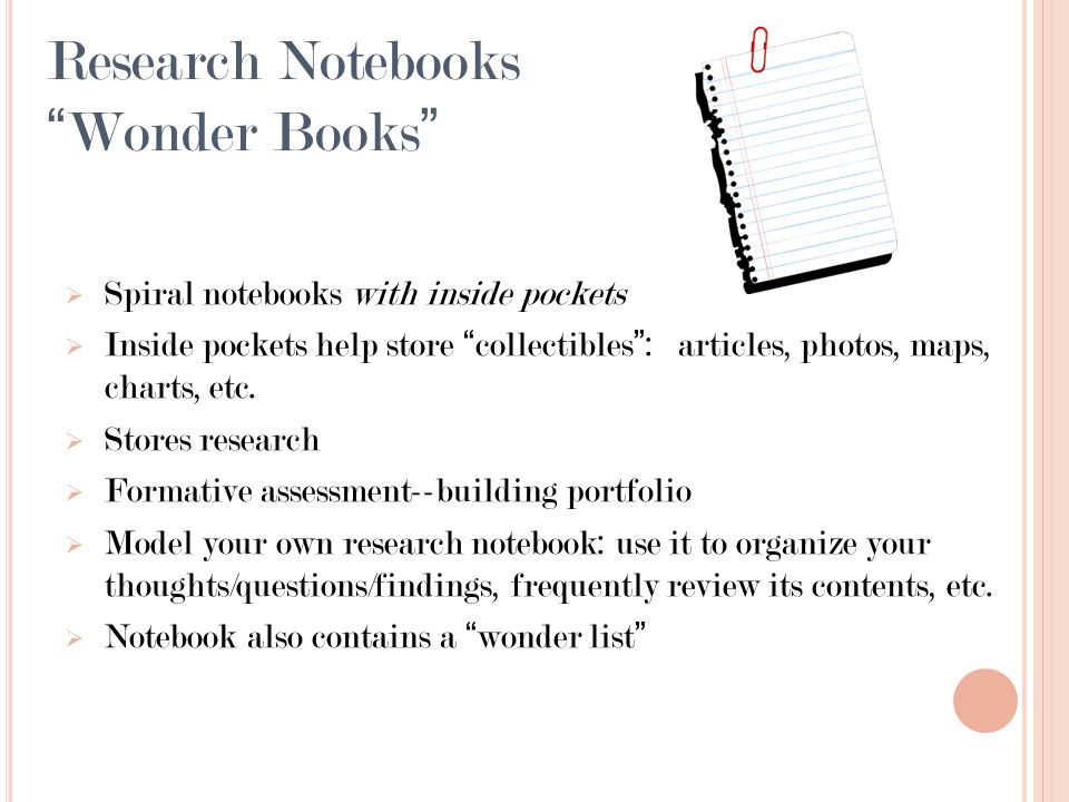 Research NotebooksWonder Books Spiral notebooks with inside pockets Inside pockets help store collectibles: articles, photos, maps, charts, etc. Store