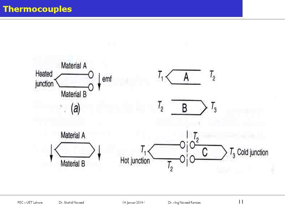 PEC – UET Lahore Dr. Shahid Naveed 14. Januar 2014 / Dr. –Ing Naveed Ramzan 11 Thermocouples
