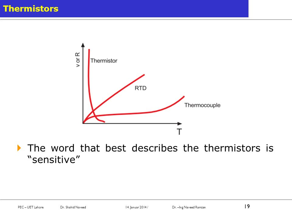 Thermistors PEC – UET Lahore Dr. Shahid Naveed 14. Januar 2014 / Dr. –Ing Naveed Ramzan 19 The word that best describes the thermistors is sensitive