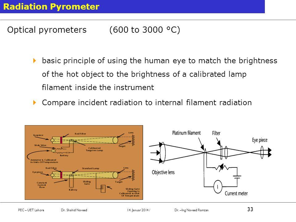 Optical pyrometers (600 to 3000 °C) Radiation Pyrometer PEC – UET Lahore Dr. Shahid Naveed 14. Januar 2014 / Dr. –Ing Naveed Ramzan 33 basic principle