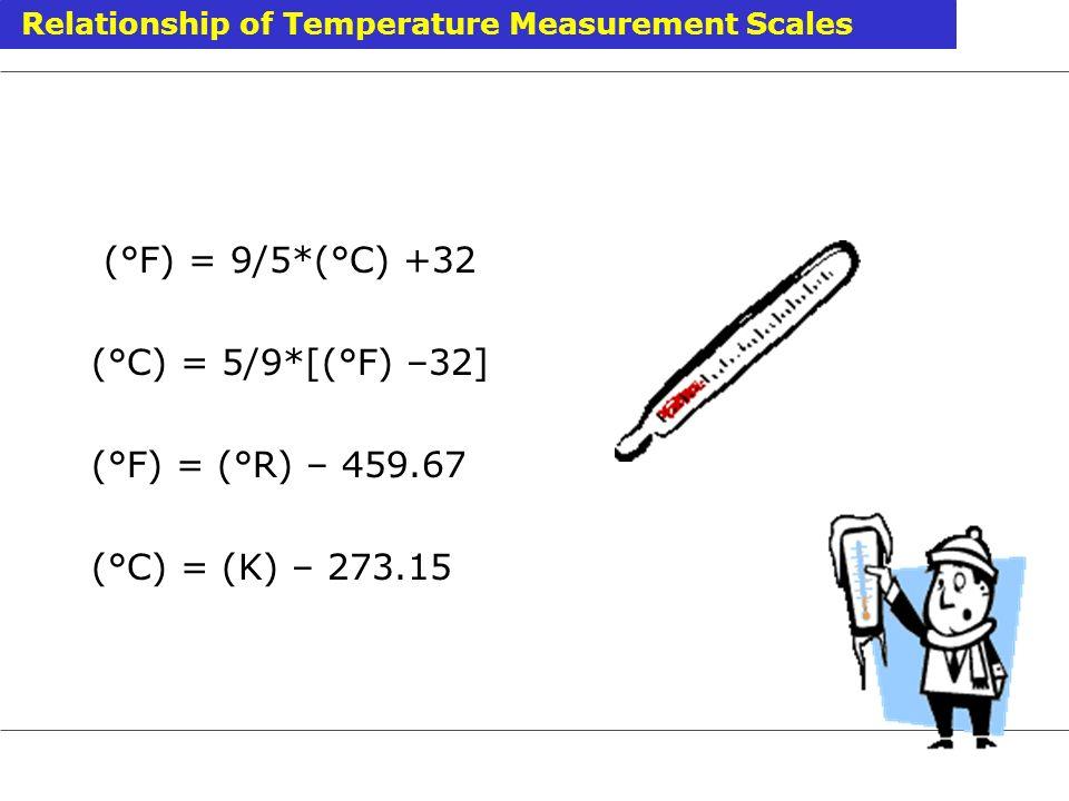 (°F) = 9/5*(°C) +32 (°C) = 5/9*[(°F) –32] (°F) = (°R) – 459.67 (°C) = (K) – 273.15 Relationship of Temperature Measurement Scales