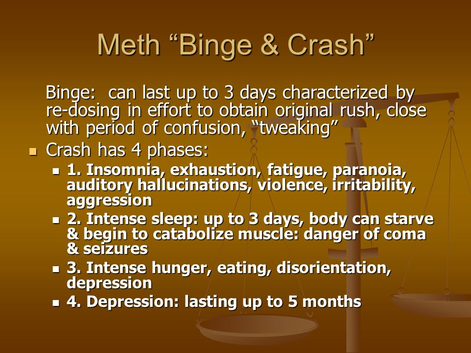 Meth Binge & Crash Binge: can last up to 3 days characterized by re-dosing in effort to obtain original rush, close with period of confusion, tweaking Binge: can last up to 3 days characterized by re-dosing in effort to obtain original rush, close with period of confusion, tweaking Crash has 4 phases: Crash has 4 phases: 1.