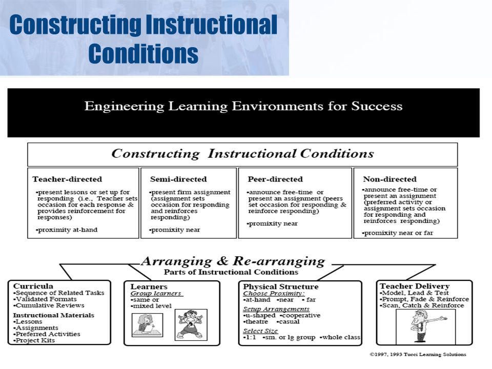 Constructing T-d Instructional Condition