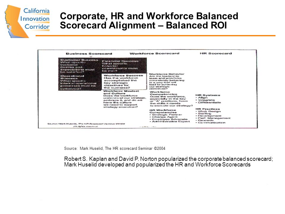Corporate, HR and Workforce Balanced Scorecard Alignment – Balanced ROI Source: Mark Huselid, The HR scorecard Seminar ©2004 Robert S.