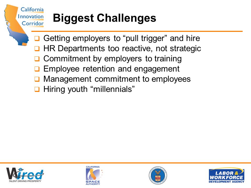 Biggest Challenges Getting employers to pull trigger and hire HR Departments too reactive, not strategic Commitment by employers to training Employee retention and engagement Management commitment to employees Hiring youth millennials