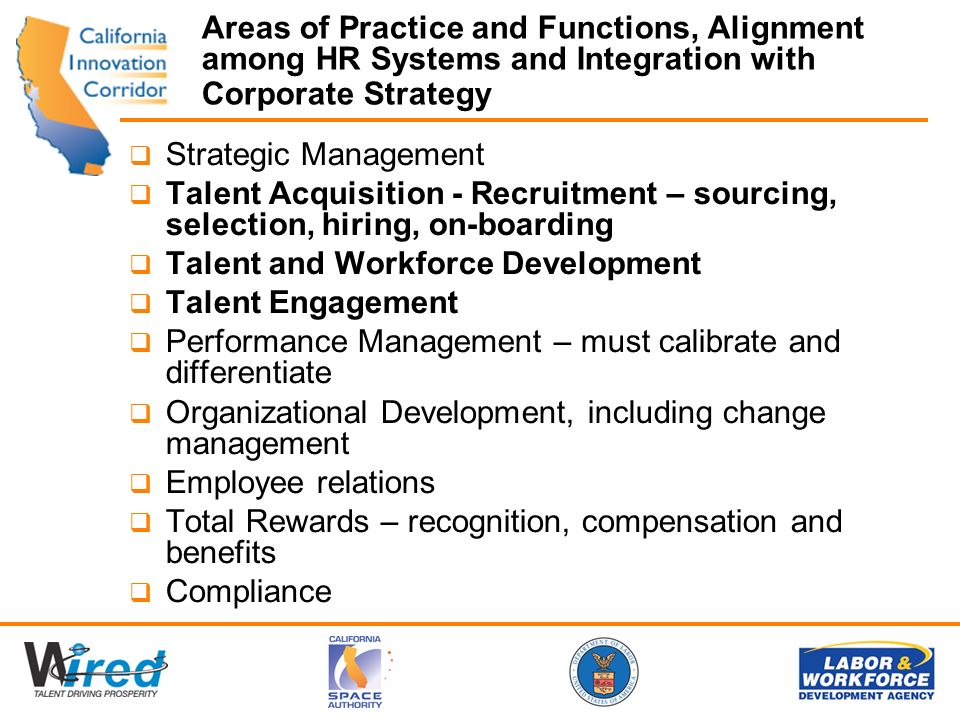 Areas of Practice and Functions, Alignment among HR Systems and Integration with Corporate Strategy Strategic Management Talent Acquisition - Recruitment – sourcing, selection, hiring, on-boarding Talent and Workforce Development Talent Engagement Performance Management – must calibrate and differentiate Organizational Development, including change management Employee relations Total Rewards – recognition, compensation and benefits Compliance