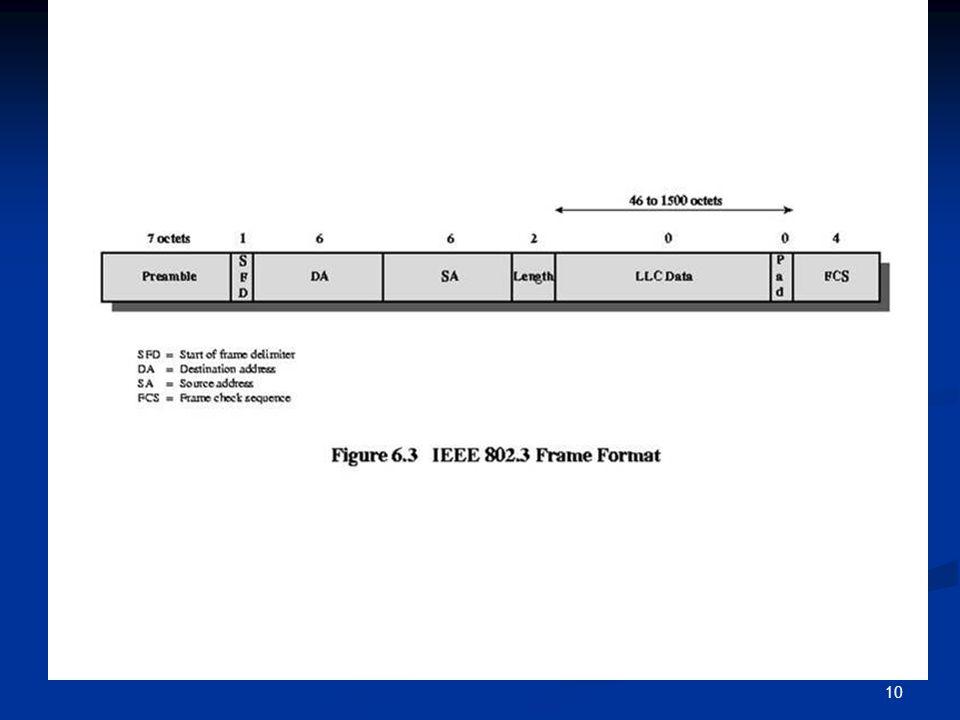 10 Figure 6.3