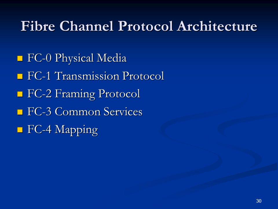 30 Fibre Channel Protocol Architecture FC-0 Physical Media FC-0 Physical Media FC-1 Transmission Protocol FC-1 Transmission Protocol FC-2 Framing Protocol FC-2 Framing Protocol FC-3 Common Services FC-3 Common Services FC-4 Mapping FC-4 Mapping