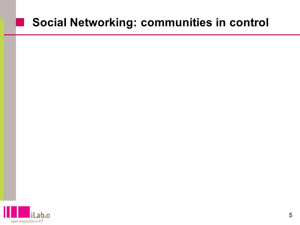 Social Networking: communities in control 5