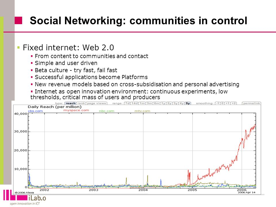 6 Fixed internet: Web 2.0 From content to communities and contact Simple and user driven Beta culture - try fast, fail fast Successful applications become Platforms New revenue models based on cross-subsidisation and personal advertising Internet as open innovation environment: continuous experiments, low thresholds, critical mass of users and producers Social Networking: communities in control