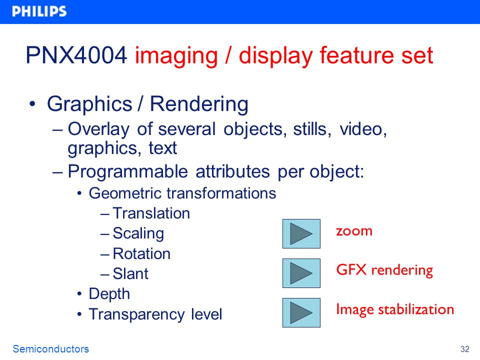 Semiconductors 32 PNX4004 imaging / display feature set Graphics / Rendering –Overlay of several objects, stills, video, graphics, text –Programmable