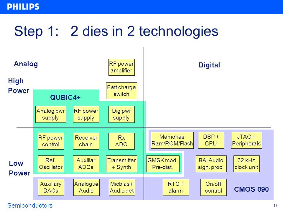 Semiconductors 9 Step 1:2 dies in 2 technologies Analog Digital High Power Low Power RF power amplifier Batt charge switch Analog pwr supply RF power