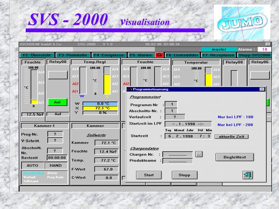 SVS - 2000 v isualisation