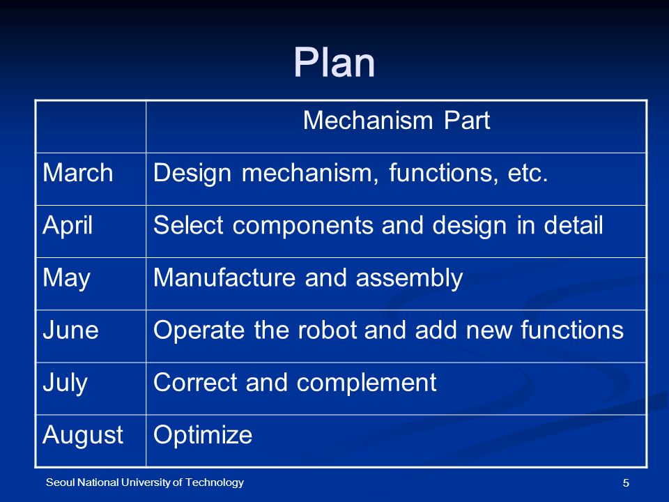 Plan Mechanism Part MarchDesign mechanism, functions, etc.