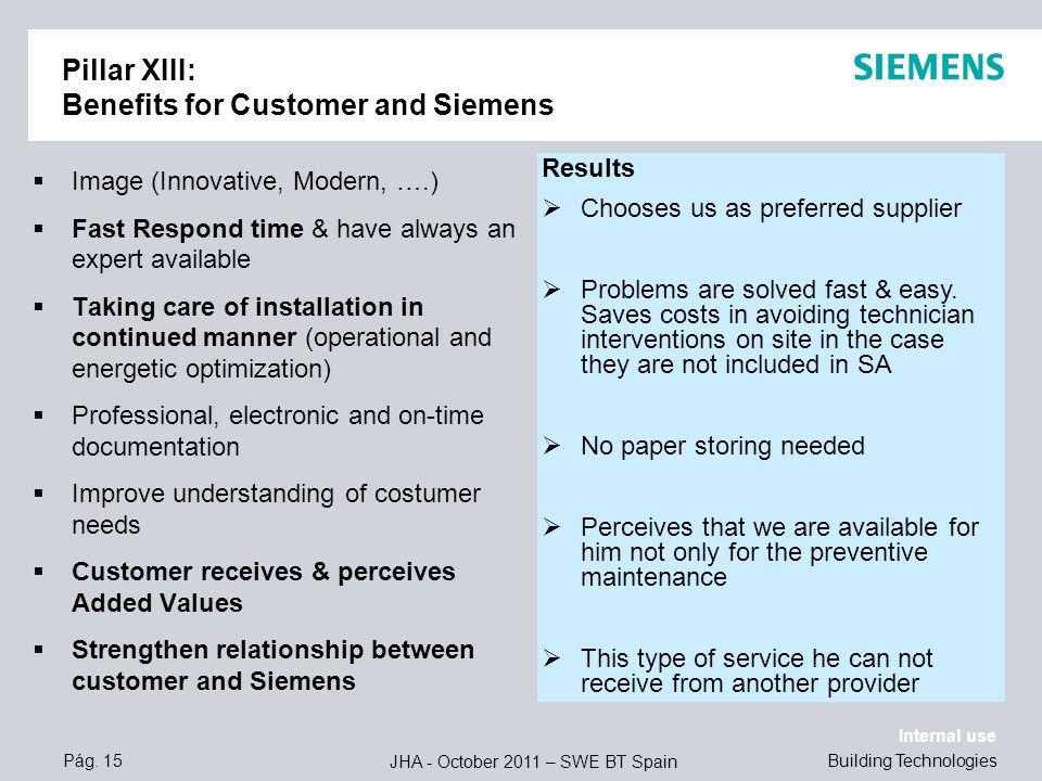 Pág. 15 JHA - October 2011 – SWE BT Spain Internal use Building Technologies Pillar XIII: Benefits for Customer and Siemens Image (Innovative, Modern,