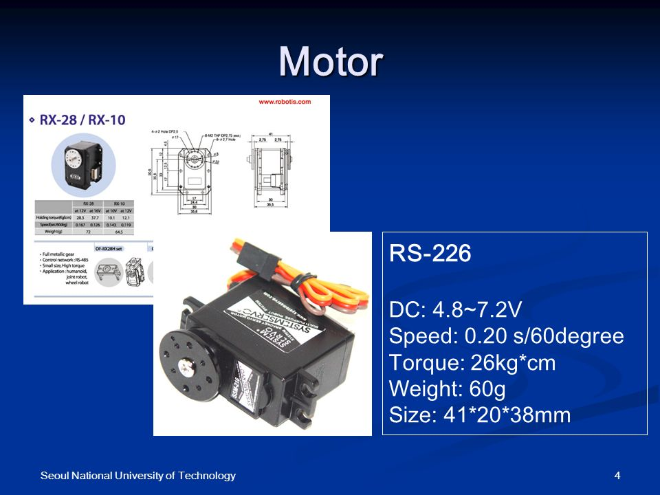 Motor 4Seoul National University of Technology RS-226 DC: 4.8~7.2V Speed: 0.20 s/60degree Torque: 26kg*cm Weight: 60g Size: 41*20*38mm