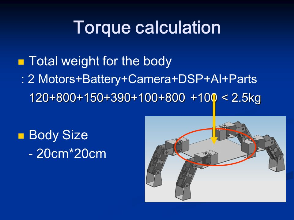 Torque calculation Total weight for the body : 2 Motors+Battery+Camera+DSP+Al+Parts 120+800+150+390+100+800 +100 < 2.5kg Body Size - 20cm*20cm