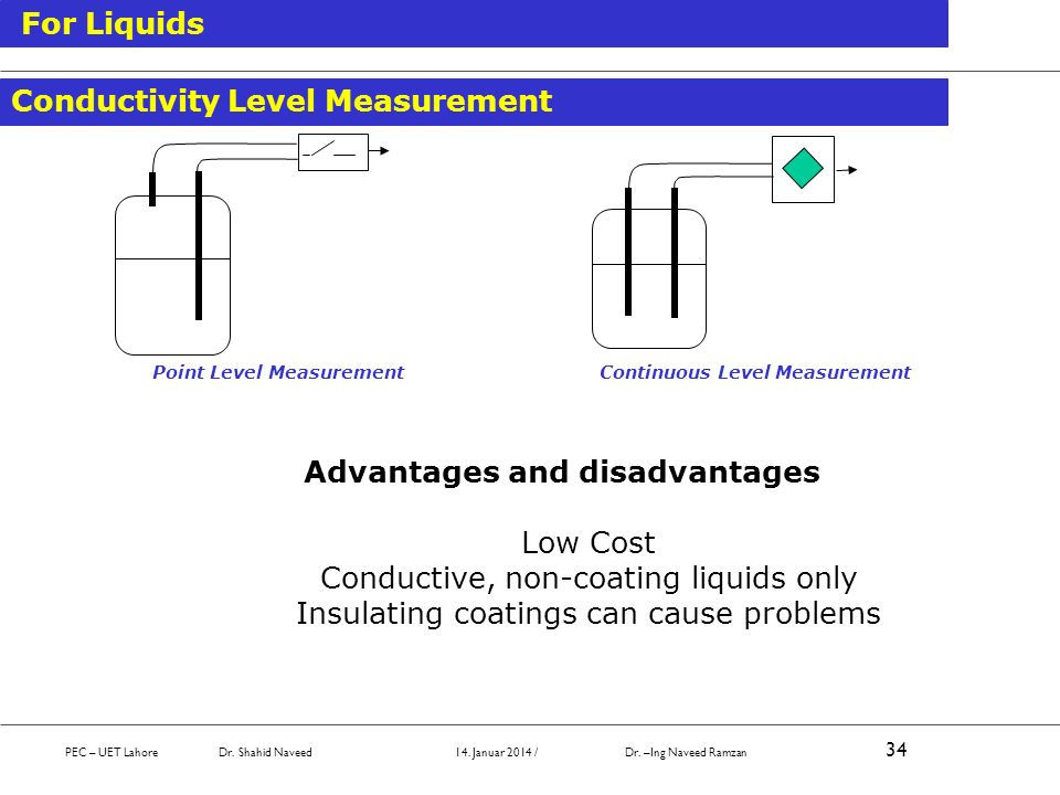 Point Level MeasurementContinuous Level Measurement Advantages and disadvantages Low Cost Conductive, non-coating liquids only Insulating coatings can