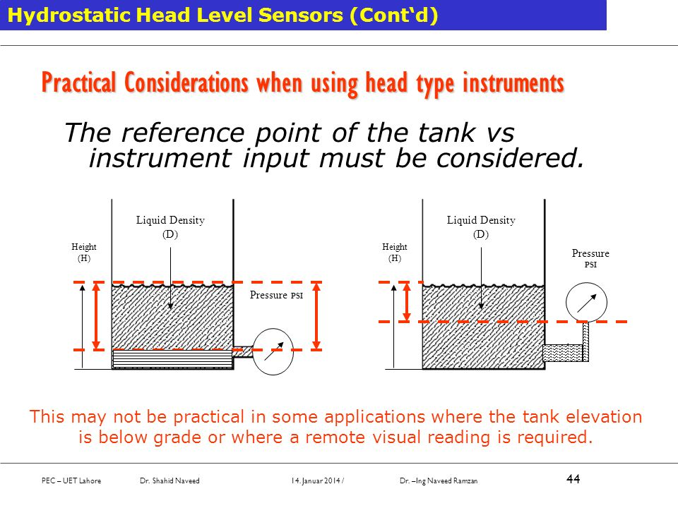 Practical Considerations when using head type instruments The reference point of the tank vs instrument input must be considered. Height (H) Pressure