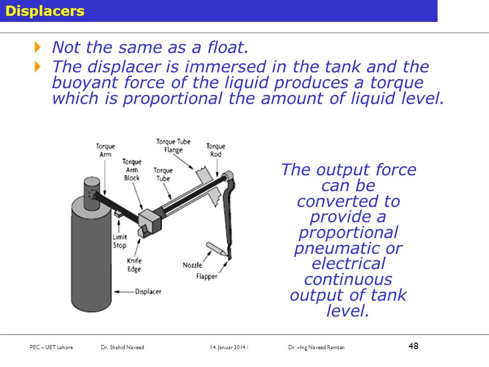 Not the same as a float. The displacer is immersed in the tank and the buoyant force of the liquid produces a torque which is proportional the amount