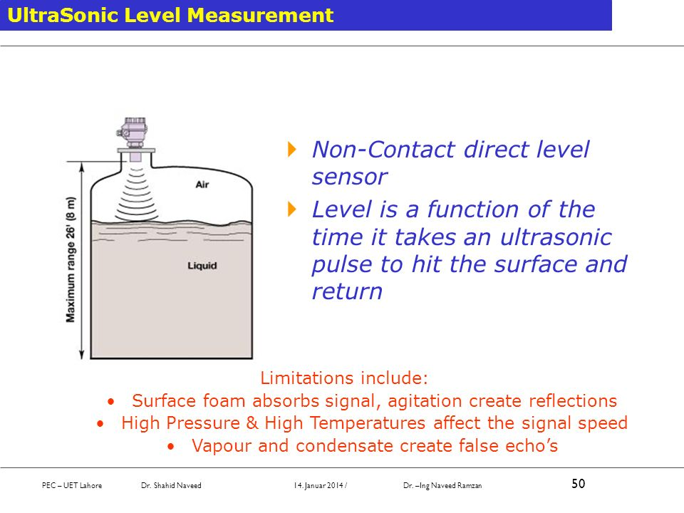 Non-Contact direct level sensor Level is a function of the time it takes an ultrasonic pulse to hit the surface and return Limitations include: Surfac
